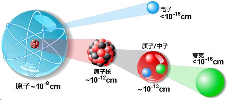 原子构成 中文.png
