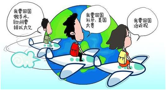 出国看病:患者要具备哪些条件.png