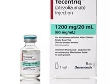 首个PD-L1免疫疗法药物在美获批!