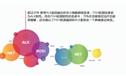 癌症综合基因检测