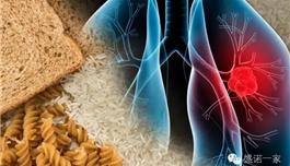 出国看病 不良饮食习惯可导致肺癌