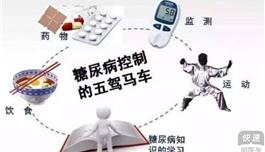 海外医疗身体出现这些症状,是糖尿病的早期信号!