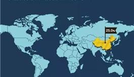 一张图,海外医疗读懂肿瘤患者