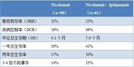 肺癌领域新进展.webp (7).jpg