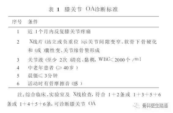骨科医生忠告女性的一个惊人真相.webp (1).jpg