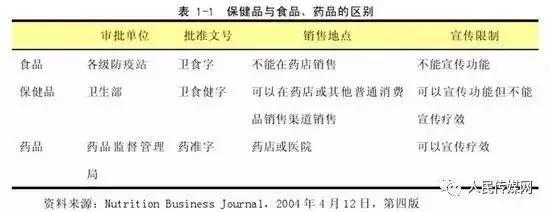 人民日报:目前在中国,所有保健品都是骗人的,没有例外.webp (1).jpg