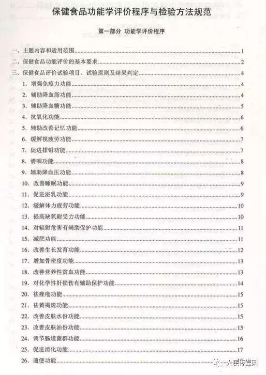 人民日报:目前在中国,所有保健品都是骗人的,没有例外.webp (2).jpg