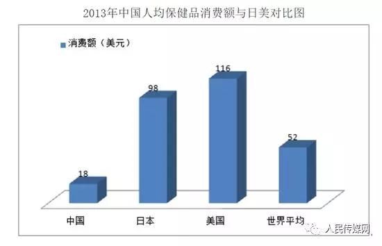 人民日报:目前在中国,所有保健品都是骗人的,没有例外.webp (5).jpg