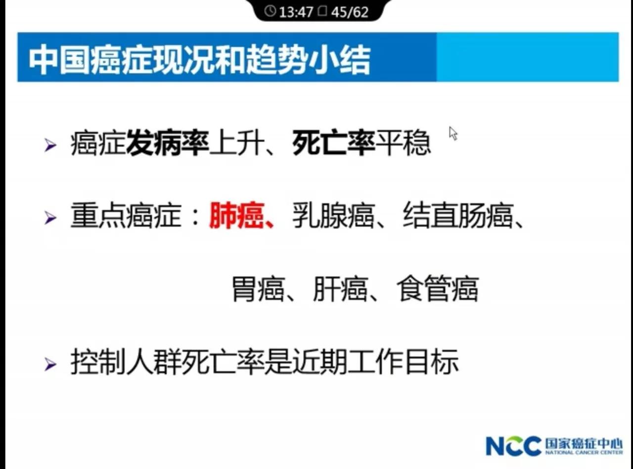 中国医科院肿瘤医院院长解读:2017年中国肿瘤的现况和趋势.webp (11).jpg