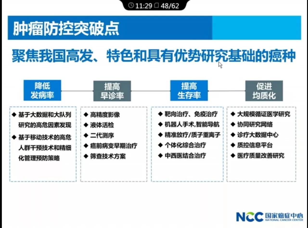 中国医科院肿瘤医院院长解读:2017年中国肿瘤的现况和趋势.webp (13).jpg