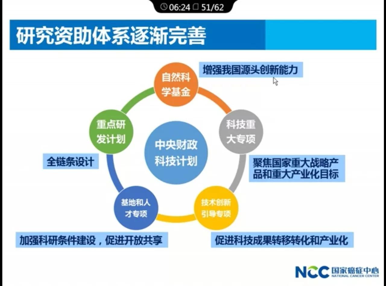 中国医科院肿瘤医院院长解读:2017年中国肿瘤的现况和趋势.webp (14).jpg