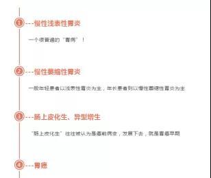 """这些""""吃出来""""的癌症,全球一半患者在中国2.jpg"""