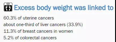 癌症筛查与预防:有多少癌,可以不来?7.jpg