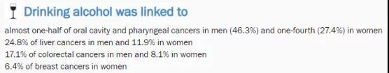 癌症筛查与预防:有多少癌,可以不来?101.jpg