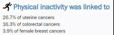 癌症筛查与预防:有多少癌,可以不来?12.jpg