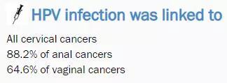 癌症筛查与预防:有多少癌,可以不来?13.jpg