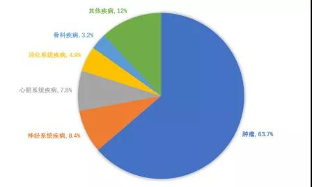 2019,我们的成长报告-1000多个中国家庭的健康托付12.jpg