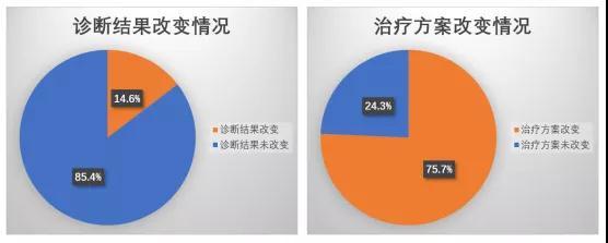 2019,我们的成长报告-1000多个中国家庭的健康托付14.jpg