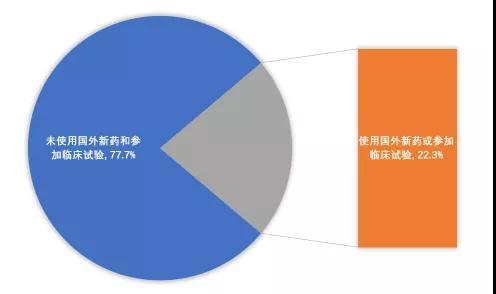 2019,我们的成长报告-1000多个中国家庭的健康托付15.jpg