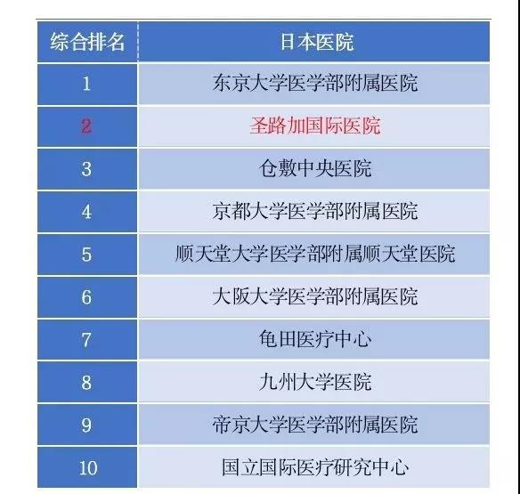 这家日本医院曾在东京空袭、沙林毒气事件一线参与救助,疫情期间仍为中国患者敞开大门4.jpg