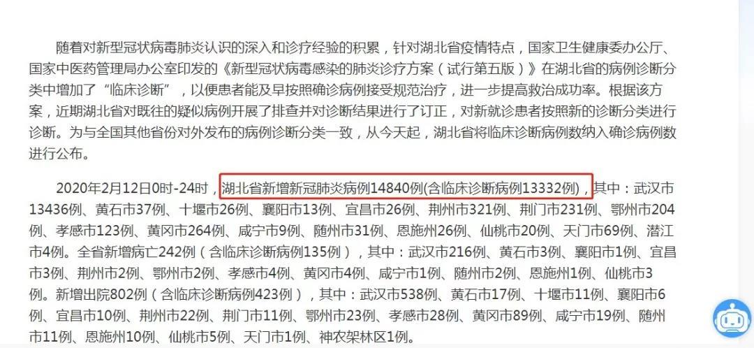 湖北一天新增确诊14840例,数字背后,不要忽视这群易感者!.jpg
